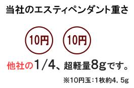 当社のエスティペンダント【ニトロ ペンダント】の重さは、軽量8g